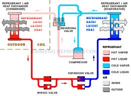 air source heat pump wiring diagram air image watch more like heat pump refrigerant on air source heat pump wiring diagram