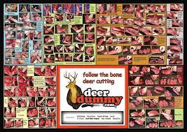 Deer Cutting Chart Poster Cutting Mat