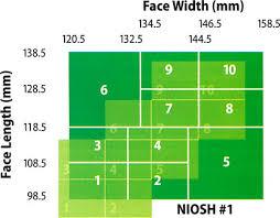 Msa Filter Cartridges Chart Msa Safety Page 1