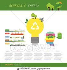 Renewable Energy Chart Vector Clipart Info Chart Renewable Energy Biogreen