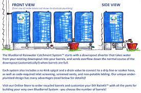 the bluebarrel rainwater catchment system