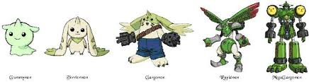 Terriermon Digivolution Chart Terriermon Evolution Google Search Digimon Adventure