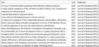 where to submit your paper which journals publish on your topic papers seem to deal mostly general business ethics even so this could be an option for marketing academics who want to reach out to a more