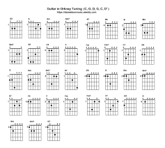 Orkney Tuning Chord Chart In 2019 Bass Guitar Chords Free