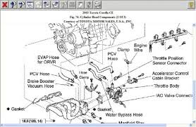 diagram 2002 toyota camry pcv valve location 1999 toyota sienna fuse 2003 Toyota Camry Engine Size 2003 toyota corolla pcv valve i can t have the valve were is it rh 2carpros