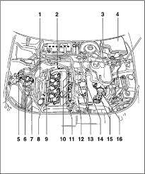 2004 volkswagen passat engine diagram anything wiring diagrams \u2022 2005 VW Beetle Engine Diagram 2001 vw passat 1 8 t engine diagram unique diagram 2004 audi a4 rh kmestc com 2004 jetta engine diagram 2001 vw passat vacuum hose diagram