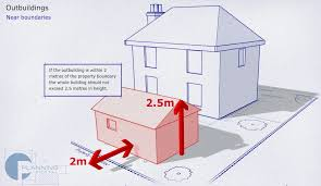 if within 2 metres of the property boundary the whole building should not exceed 2 5 metres