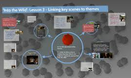 copy of essay writing destroying avalon by sahra potts on prezi copy of into the wild lesson 3 linking key scenes to themes