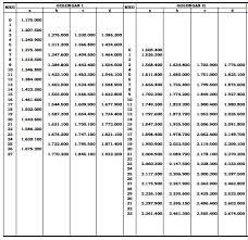 Pp 18/2019 penetapan pensiun pokok pensiunan pns & janda/dudanya. Gaji Sertifikasi Guru Pns Dan Guru Swasta Berbagi Ilmu