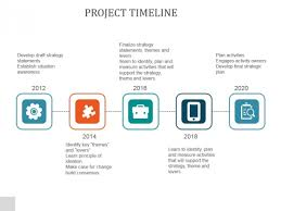 Example Of A Project Timeline Project Timeline Ppt Powerpoint Presentation Example File