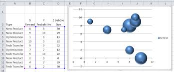 Dynamically Change Excel Bubble Chart Colors Excel