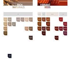 Koleston Perfect Wella Colour Chart Www Bedowntowndaytona Com