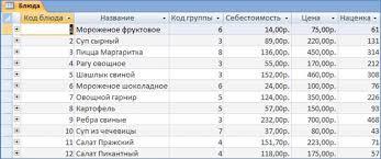 Реферат База данных Меню ресторана ru Созданная в итоге таблица имеет такой вид