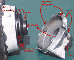 annotated image of pump motor parts