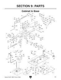 Nice monaco coach wiring diagrams ideas simple wiring diagram