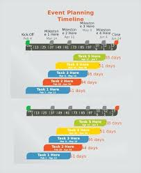 events timeline template event management timeline template