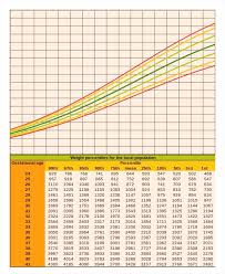 Pregnancy Growth Chart Uk Weight Boys Percentile Online Charts Collection