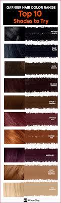Fructis Hair Dye Nutrisse Ultra Color Burgundy Beautiful