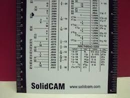 Solid Cam Decimal Equivalents Tap Drill Sizes Pocket Chart
