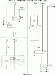 1997 chevy blazer wiring wire center \u2022 S10 Wiring Diagram at 97 C1500 Transmission Wiring Diagram