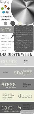 infographic feng shui. Metal-feng-shui-element-decor-infographic Infographic Feng Shui M