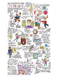 Illustrated Law Flow Charts Margaret Haganmargaret Hagan