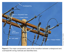 basics of medium voltage wiring page 3 of 10 solarpro magazine For Pole Mount Transformer Connection Diagrams figure 2 pole top components illustration Pole Mount Distribution Transformer