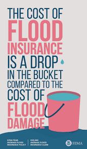 Fema Flood Insurance Quote Delectable Flood InsuranceServingMount OliveClintonGoldsboroNC Brewer