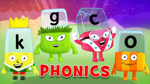 The nato phonetic alphabet, officially called the international radiotelephony spelling alphabet, and also commonly known as. Learn To Read Phonics For Kids Letter Sounds O G K C Youtube