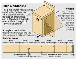 Birdhouse Patterns Inspiration Oconnorhomesinc Awesome Easy Birdhouse Plans Time Is Right To