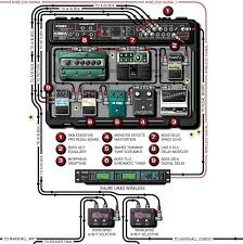 crowded wiring mastadon's brent hinds pedalboard case study Wiring Diagram For Pedal Board brent hinds pedalboard wiring diagram for pedal board