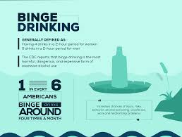 Alcohol Detox Guide Alcohol Detox