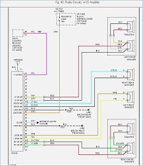 2004 equinox starter wiring diagram realestateradio us wiring diagram for 2010 chevy equinox 2005 chevy impala wiring diagram in addition to full size