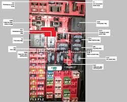 fuses an relays box diagram ford f150 1997 2003 2005 f150 fuse box under hood at Fuse Box Diagram Ford F150