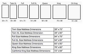 queen size mattress dimensions. Exellent Mattress Bedding Queen Size Mattress And Bed Dimensions To