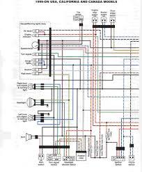 yamaha banshee wiring diagram efcaviation com banshee stator test at Banshee Wiring Diagram