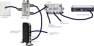 comcast xfinity cable wiring diagram have internet only service comcast xfinity cable wiring diagram