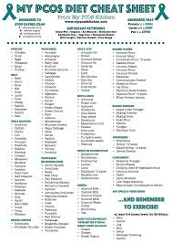 Typical Grocery List My Pcos Diet Cheat Sheet A Paleo Keto Grocery List My Pcos Kitchen