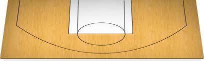Nba Depth Charts Ogt Wednesday March 16 Boston Celtics Vs Oklahoma City