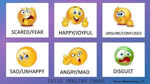 Feelings Chart Child Feeling Chart Skelton Neurocounseling L L C