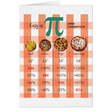 Pizza Pi Comparison Math Chart 3 16