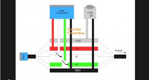 xbox 360 kinect wiring diagram the wiring diagram wiring an xbox kinect for usb 2 wiring diagram