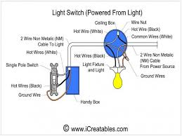 single pole switch wiring diagram for lights 3 dolgular com how to wire a single pole switch with power at light at Single Pole Switch Wiring Diagram