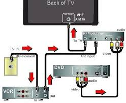 dvd vcr hookup to tv rf modulator