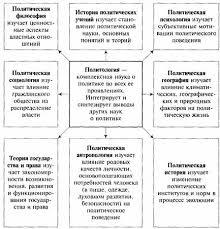 Внутренняя политика николая в схемах внутреннюю политику только Мухаев Рашид Тазитдинович