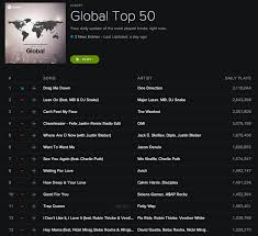 Spotify Top Charts One Directions New Song Is Making 21k A Day On Spotify