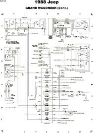 comfortable 1997 freightliner wiring diagram pictures inspiration 1997 freightliner fl60 fuse box diagram cool 1997 freightliner wiring diagram gallery electrical circuit