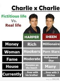 Charlie Harper Quotes For Every Beautiful Woman Best of Charlie Harper Two And A Half Men Wears A Rolex Yachtmaster