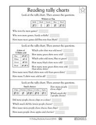 1st Grade Math Worksheets Reading Tally Charts Greatschools