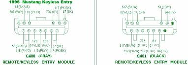 2014car wiring diagram page 283 1995 ford mustang keyless entry fuse box diagram